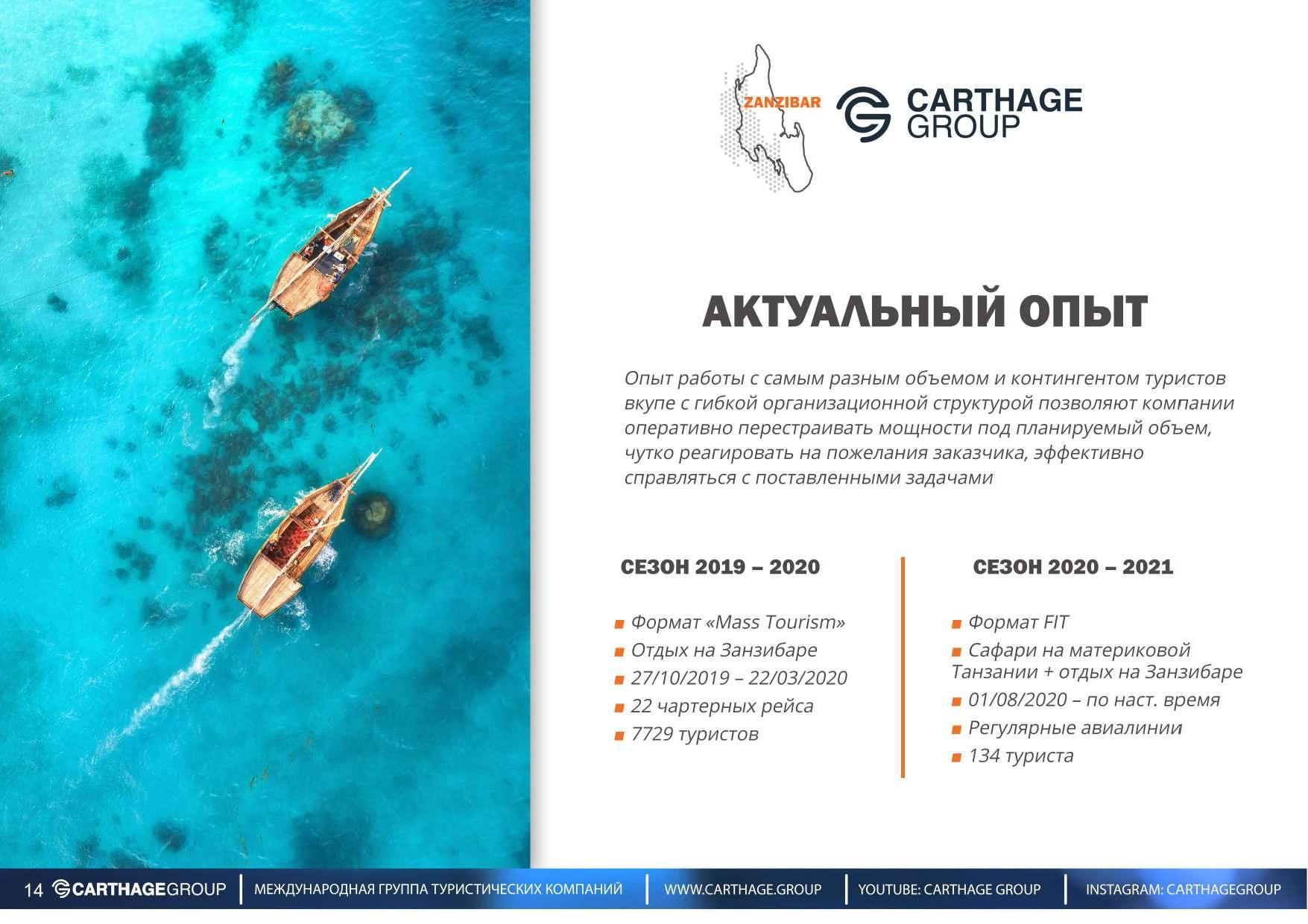 27.11 - Zanzibar Presentation 2020-2021_page-0014