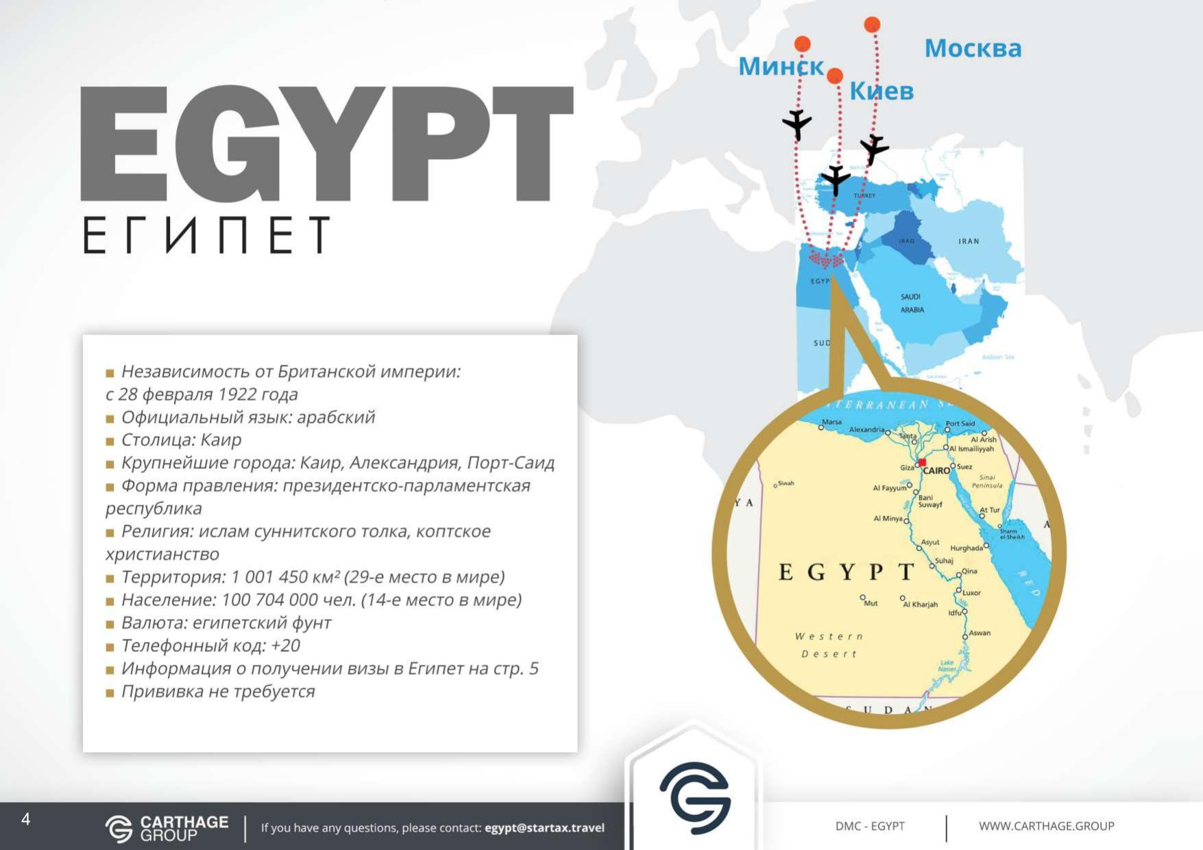 Картаж_Египет_2021-сылки_page-0004