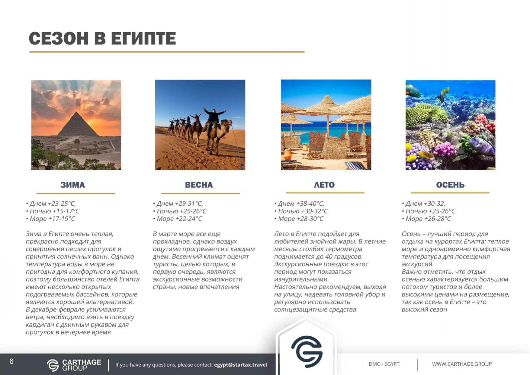 Картаж_Египет_2021-сылки_page-0006